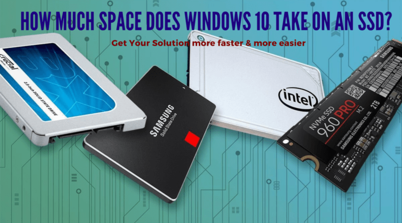 How Much Space Does Windows 10 Take on an SSD